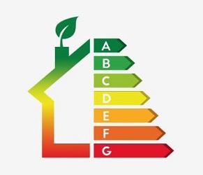 Verwarming Energielabel
